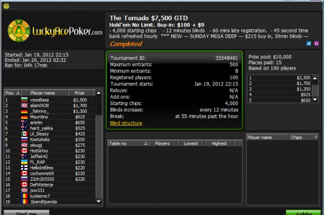 vesobasa 888 poker