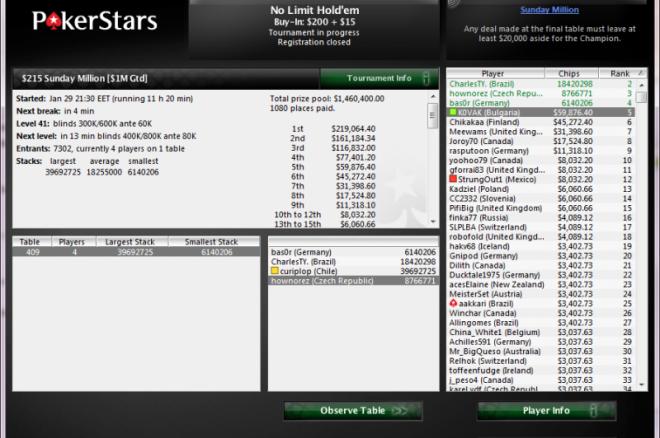 K0VAK PokerStars sunday million