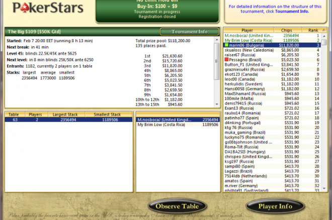 marin06 pokerstars the big