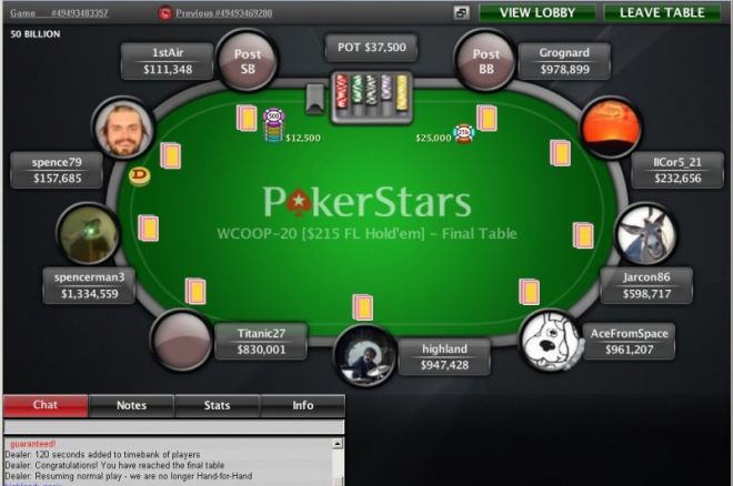 Първи стъпки в света на онлайн покер играта 0001