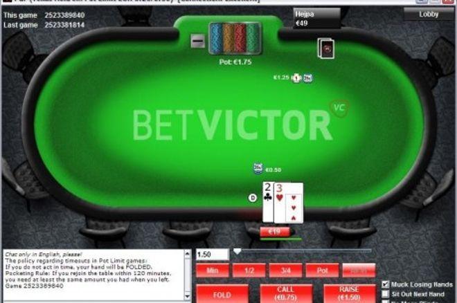 Ne hagyd ki a Bet Victor Poker €25.000-os húsvéti akcióit 0001