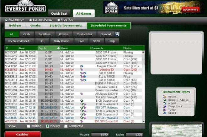 Sit&Go и MTT ранглисти с големи награди всеки месец в Everest Poker 0001