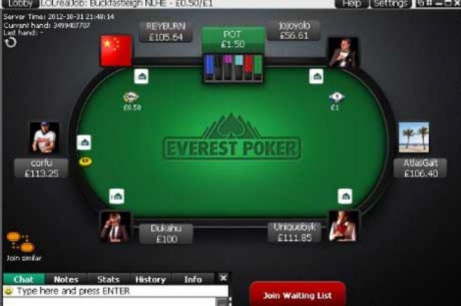 Po Pridruživanju Everest Pokera iPoker Mreža Povećala Saobraćaj za 15% 0001
