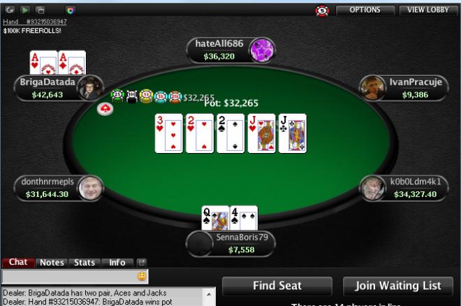 L'inconscience de SennaBoris79 sur PokerStars.com