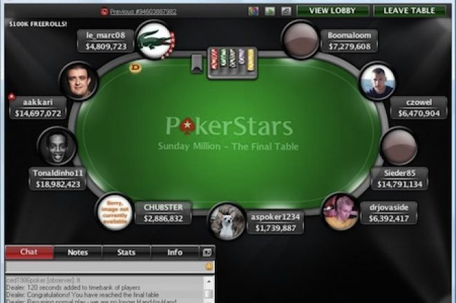 Sieder95 on the Sunday Million final table