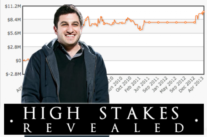 High Stakes Revealed - Phil Galfond passeert de $10 miljoen lifetime profits grens