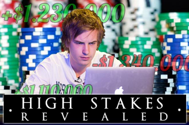 High Stakes Revealed: Isildur1 weer de grootste winnaar van 2013
