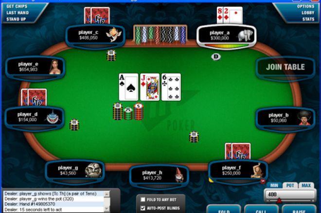 thecortster & Crazy Elior São os Maiores Vencedores do Dia na Full Tilt & PokerStars 0001