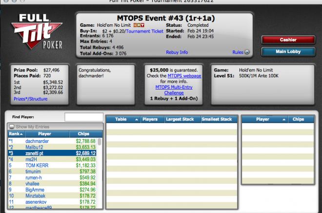 MTOPS: zanetti_pt foi Terceiro no Evento #43 ($2,689) 0001