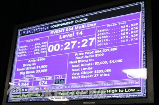 PokerNews Debate: Is a Shot Clock Good for Poker? 0001