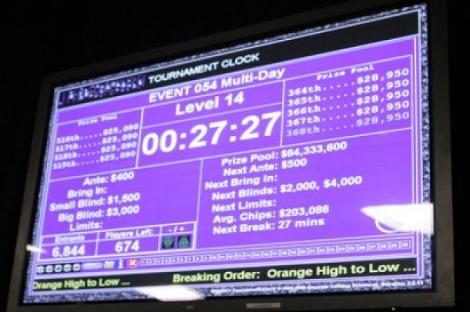 Vélemény: Célszerű-e shot clock-kal kezelni a versenypóker lassúságát? 0001