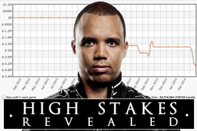 High Stakes Revealed: Is Phil Ivey nog wel de beste speler ter wereld?