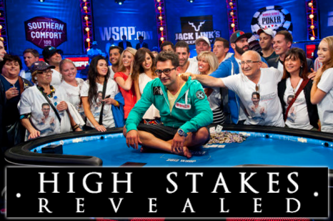 High Stakes Revealed: TESTETSETS