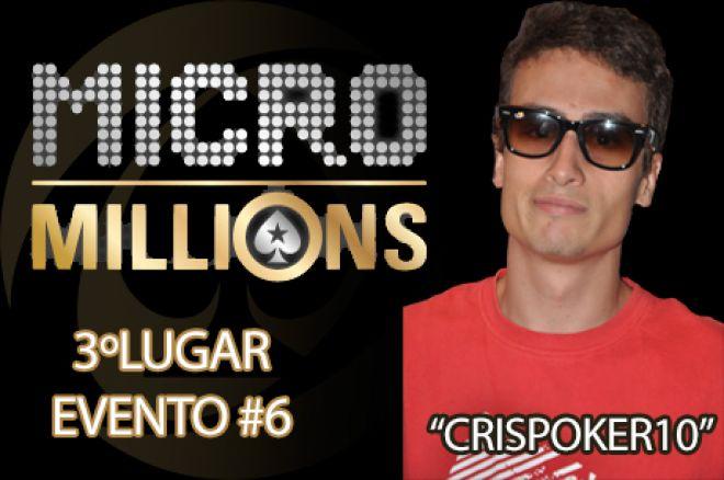 """Cristiano """"crispoker10"""" Oliveira é 3º no MicroMillions 6 ($5,670) & Mais 0001"""