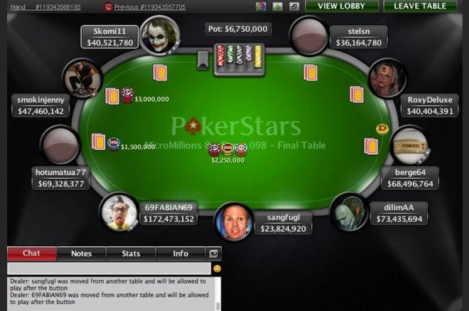 PokerStars MicroMillions 8: разгромная победа россиян 0001