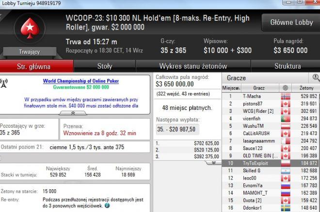 Niedzielne turnieje WCOOP trwają, Polak w czołówce high rollera walczy o 702 000$ 0001