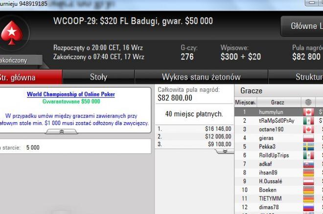 Polski pokerzysta Gieras czwarty w 29. Evencie WCOOP 0001
