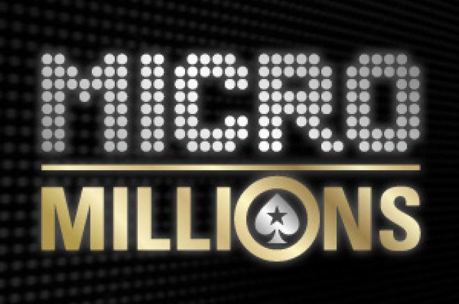 Micromillions: desempeño de Chile. 0001