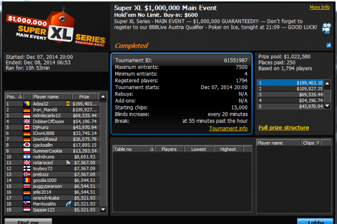 """Andjelo """"Woohoo42″ Božić osvojio SuperXL ME na 888 Pokeru za skoro $200.000! 0001"""