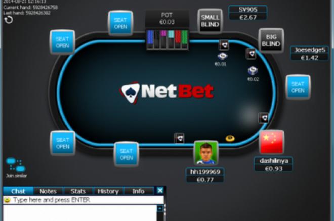 Πάρτε €20 ΔΩΡΕΑΝ στη Netbet Poker! 0001