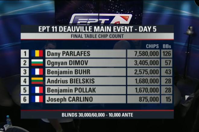 EPT Довил финална маса