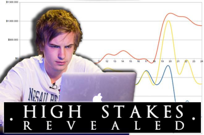 High Stakes Revealed - Blom kent weer swings van miljoenen!