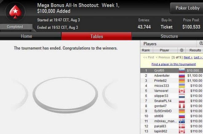 Na prvem Mega Bonus All-In Shootout turnirju do zmage prav Slovenec! 0001