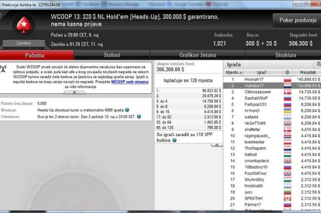 "Goran ""mandza17"" Mandić Runner up na  WCOOP-13: $320 NLH za 34.898 $ 0001"