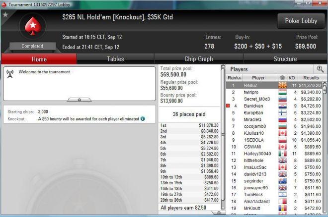 Dominacija Regionalnih Igrača na Turniru 265 $ NLH Knockout (PokerStars) 0001