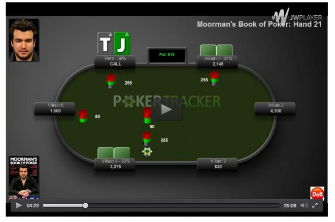 Moorman's Book of Poker Video