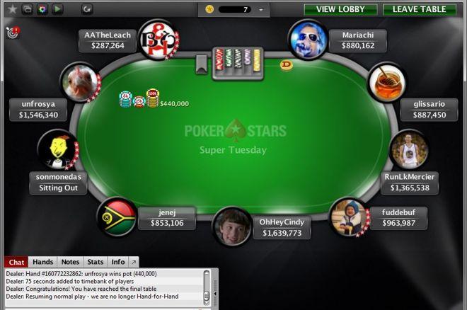 """PokerNews Boulevard - Nederlander """"AATheLeach"""" derde in Super Tuesday voor $37.591,93"""