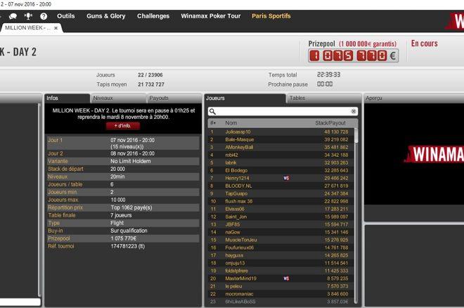 Replay Twitch : 22 survivants et 100.658€ à la gagne... la conclusion du Million Week Winamax 0001