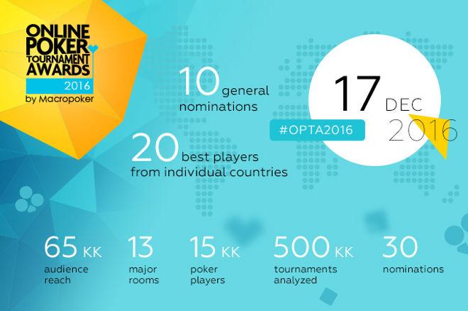 João Mathias e Dowgh-Santos Nomeados nos Online Poker Tournament Awards 2016