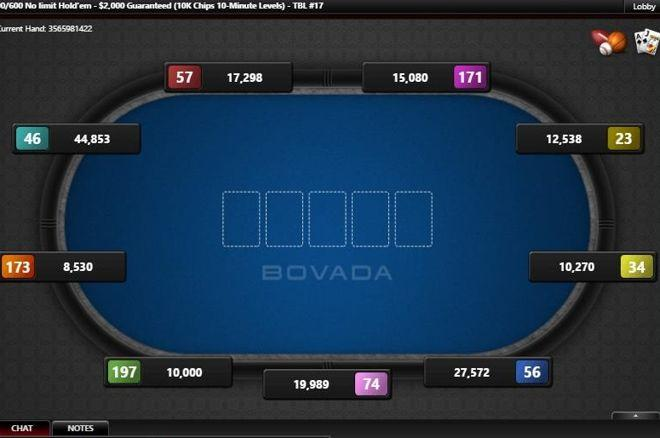 Unregulated Bovada Poker Brand Returns to Most U.S. States 0001