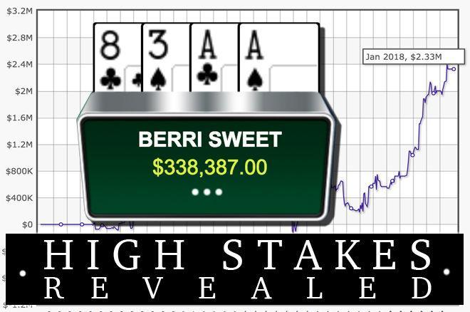 """High Stakes Revealed - """"BERRI SWEET"""" grootste winnaar van 2017 op hoogste limieten 0001"""