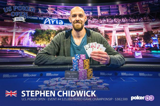 Stephen Chidwick wint back-to-back events bij US Poker Open!