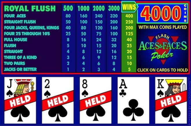 how to play video poker strategy