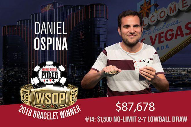 WSOP 2018: Risultati, Braccialetti e Payout Final Table 0001