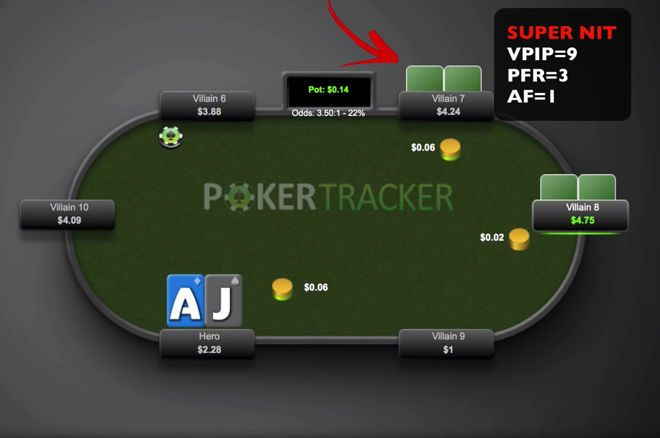 How to Play Against Extremely Tight Poker Players in Small Stakes Games