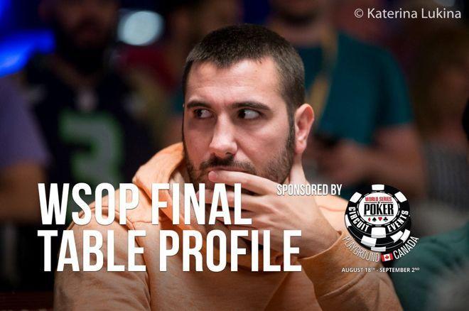2019 WSOP Main Event Final Table Profile: Dario Sammartino