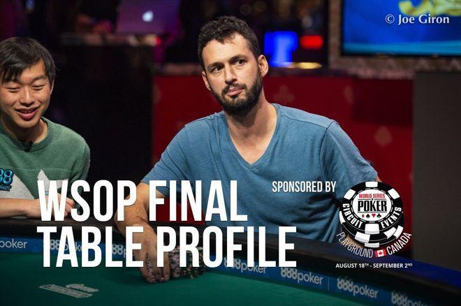 2019 WSOP Main Event Final Table Profile: Alex Livingston