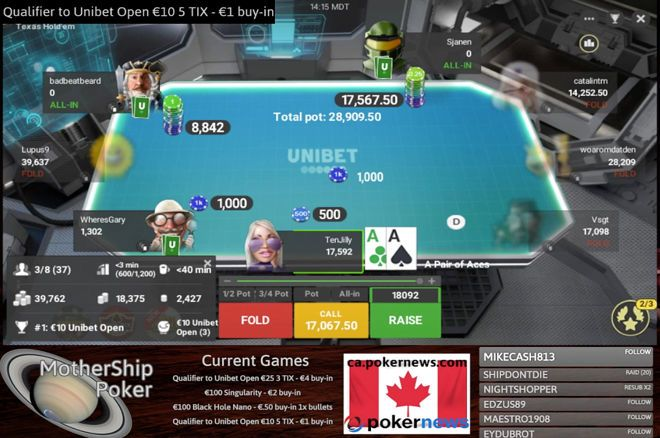 Folding Aces: Is There Ever a Spot?