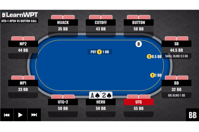 WPT GTO Trainer Hands of the Week: UTG+1 Open Vs Button Call