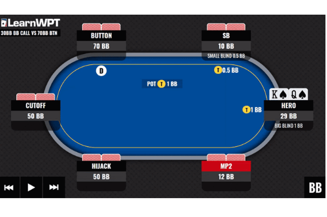 Playing on the WPT GTO Trainer will help you adjust your decisions closer and closer to GTO strategy.