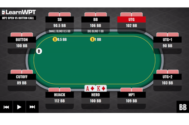 WPT GTO Trainer Hands of the Week: Playing Against a Tough Button