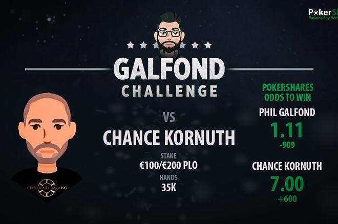 Galfond-Challenge Chance Kornuth