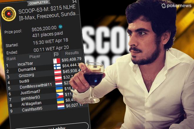 Miguel Silva campeão SCOOP 2021