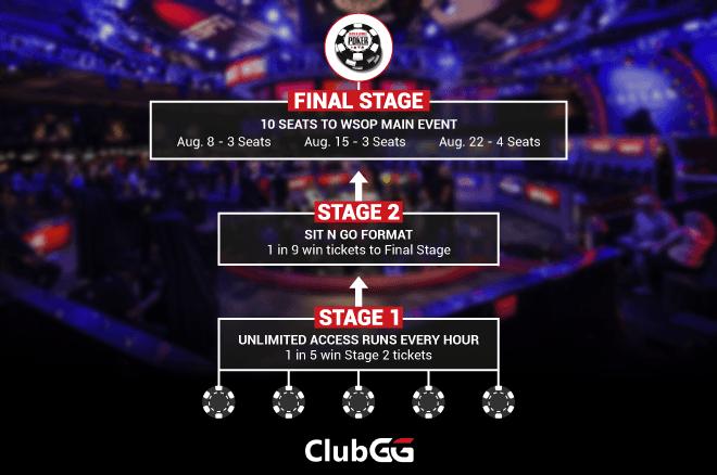 Win a WSOP Main Event seat at ClubGG