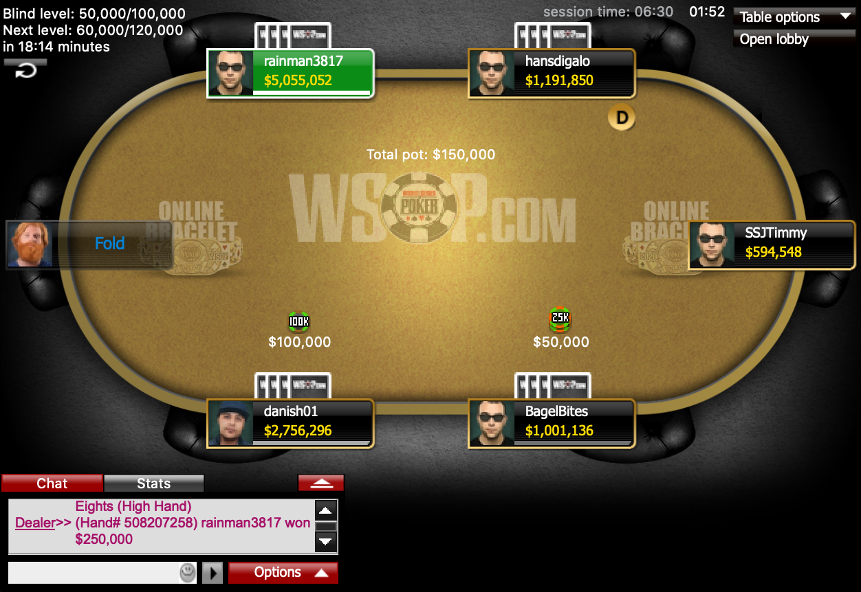 Event 6 Final Table