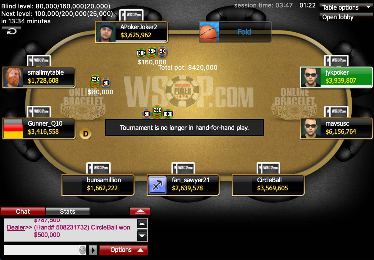 Event 7 Final Table